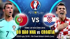 Vòng 1/8 EURO 2016: Nhận định loạt trận tối 25 và rạng sáng 26.6