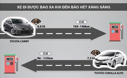 Kim xăng báo hết, ôtô còn đi được bao xa?