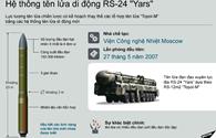 """Hệ thống tên lửa di động RS-24 """"Yars"""" có tầm bắn tới 11.000km"""