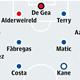 Đây sẽ là đội hình hay nhất năm của Premier League ?