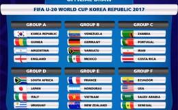 """Bốc thăm VCK U.20 World Cup 2017: U.20 Việt Nam rơi vào bảng """"nhẹ kí"""""""