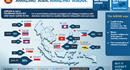 Cộng đồng kinh tế ASEAN : Vượt khó và nắm lấy cơ hội