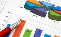 Quy định trích lập chi phí dự phòng: Dễ bị lợi dụng