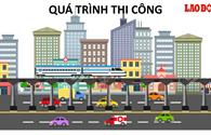 Infographic: 8 năm ròng rã xây Đường sắt trên cao Cát Linh - Hà Đông