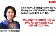Infographic: Tân Chủ tịch Quốc hội Nguyễn Thị Kim Ngân và những mốc son đáng nhớ trong sự nghiệp