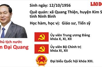 Infographic: Chủ tịch nước Trần Đại Quang và những dấu mốc sự nghiệp