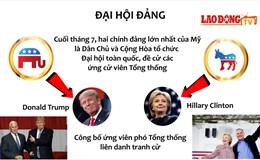 Infographic: Góc nhìn toàn cảnh tiến trình bầu cử Tổng thống Mỹ