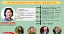 Infographic: Bộ máy lãnh đạo cấp cao của Nhà nước nhiệm kỳ 2016-2021