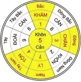 chon-huong-lam-nha-theo-tuoi-hinh-2_teqn